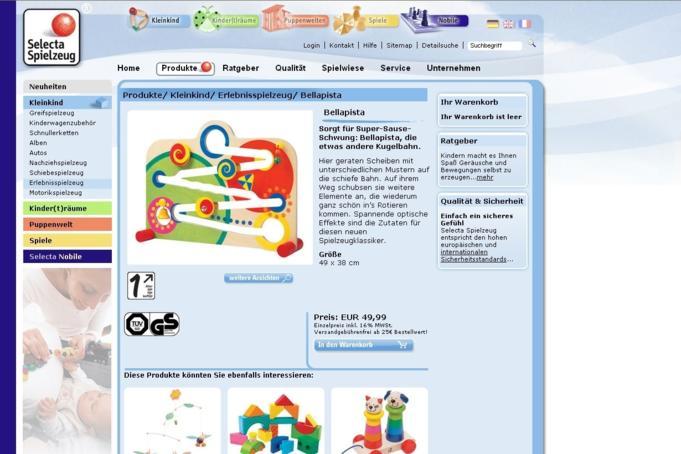 Selecta Produktdetail